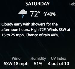Mesa  AZ Weekend Weather Forecast   weather.com
